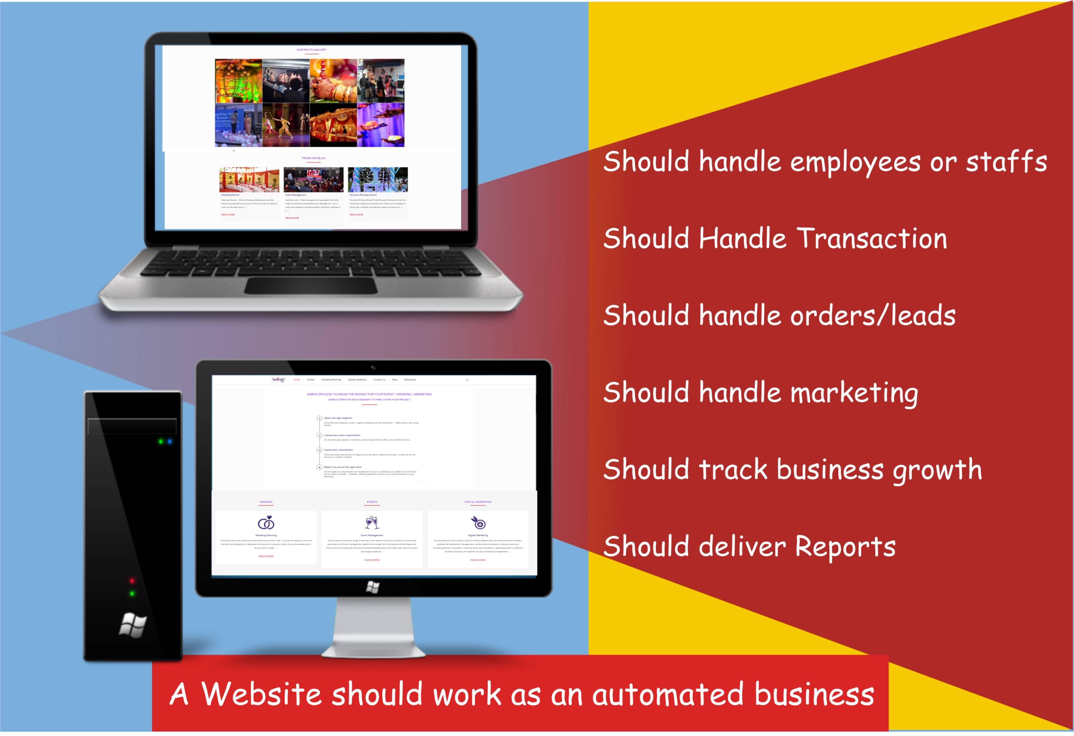 Strategic web development - Automated