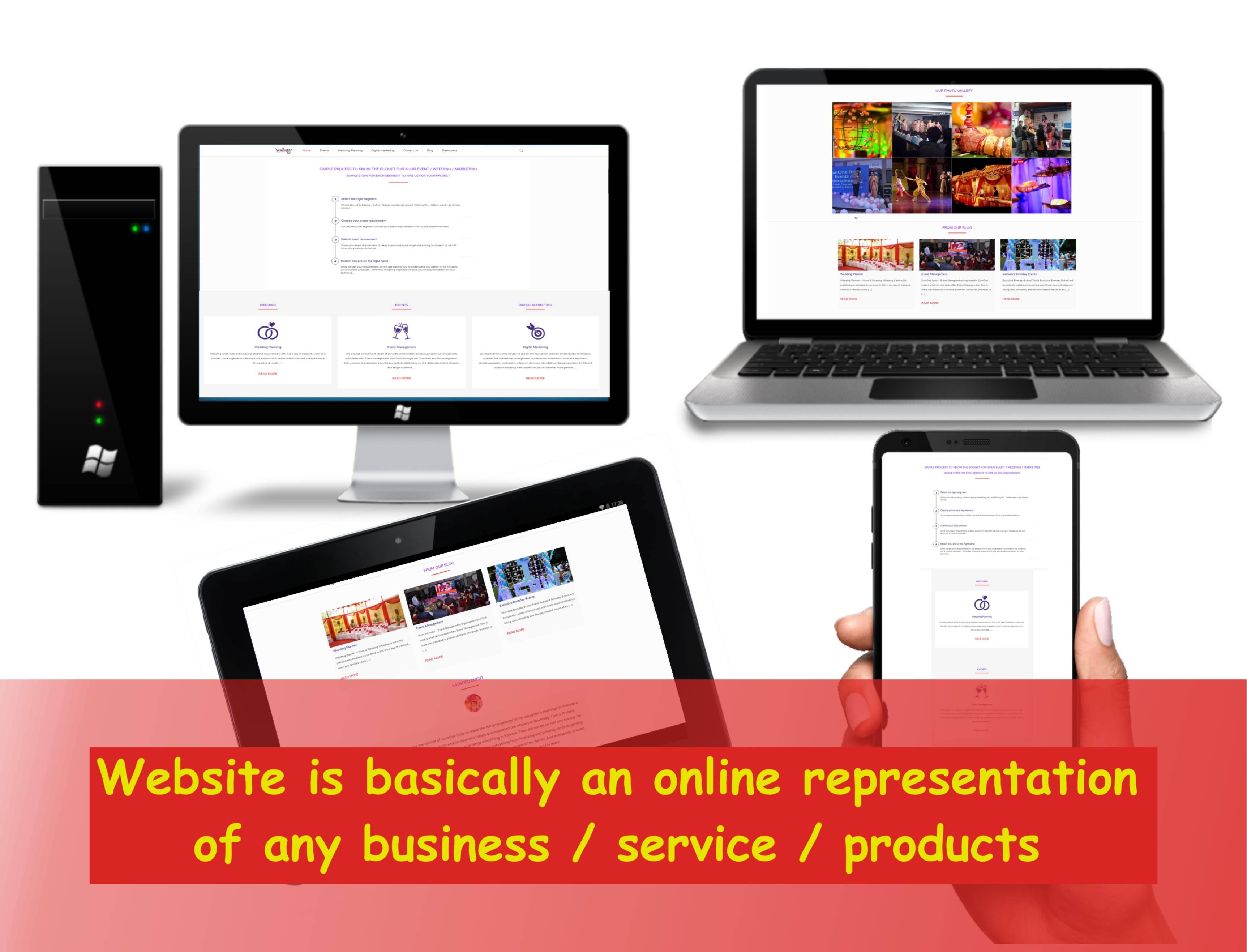 Strategic web development - Representation